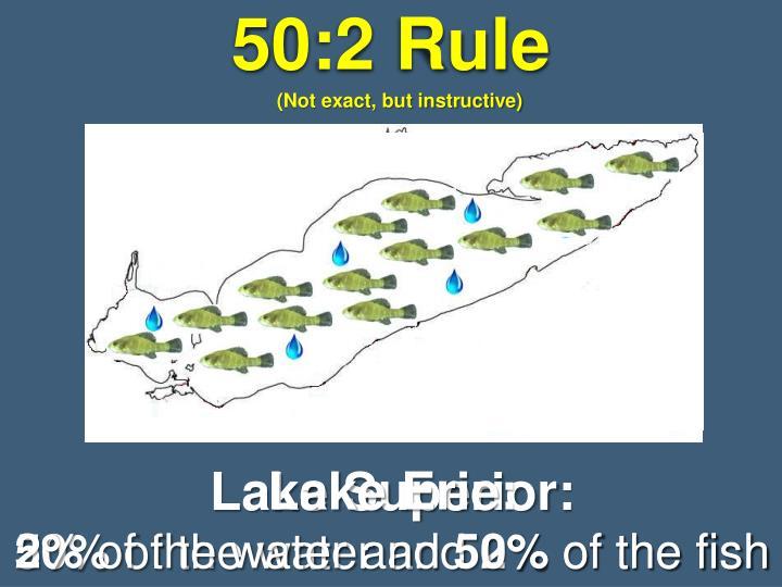 50:2 Rule