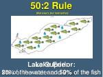 50 2 rule