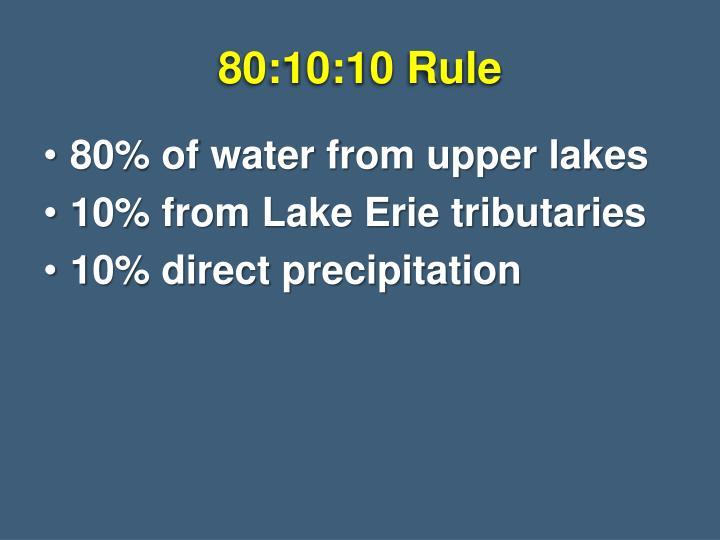 80:10:10 Rule