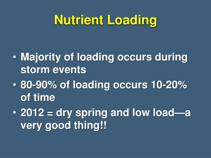 Nutrient Loading