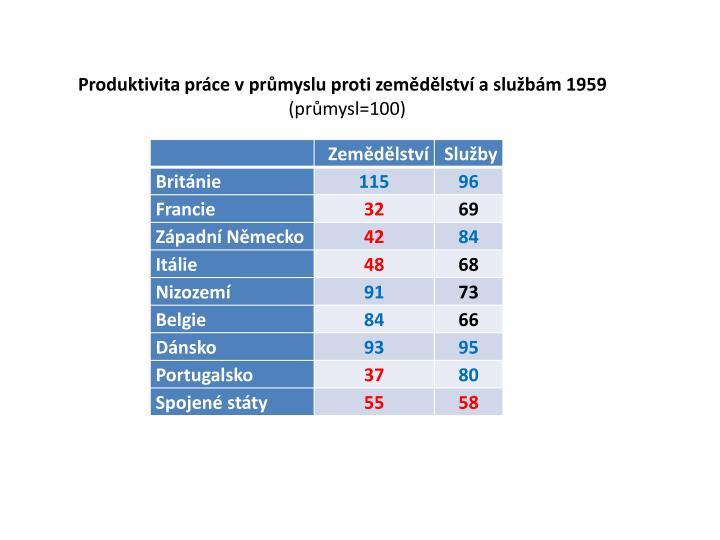 Produktivita práce vprůmyslu proti zemědělství a službám 1959