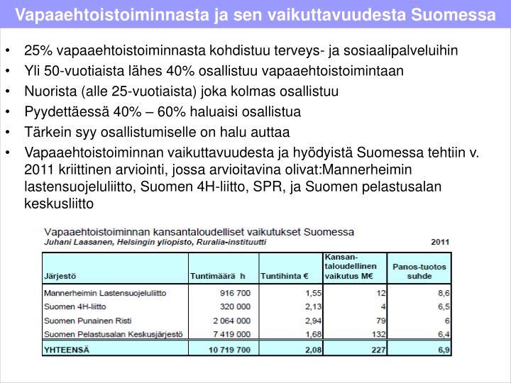 Vapaaehtoistoiminnasta ja sen vaikuttavuudesta Suomessa