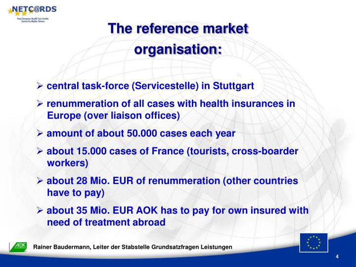 The reference market