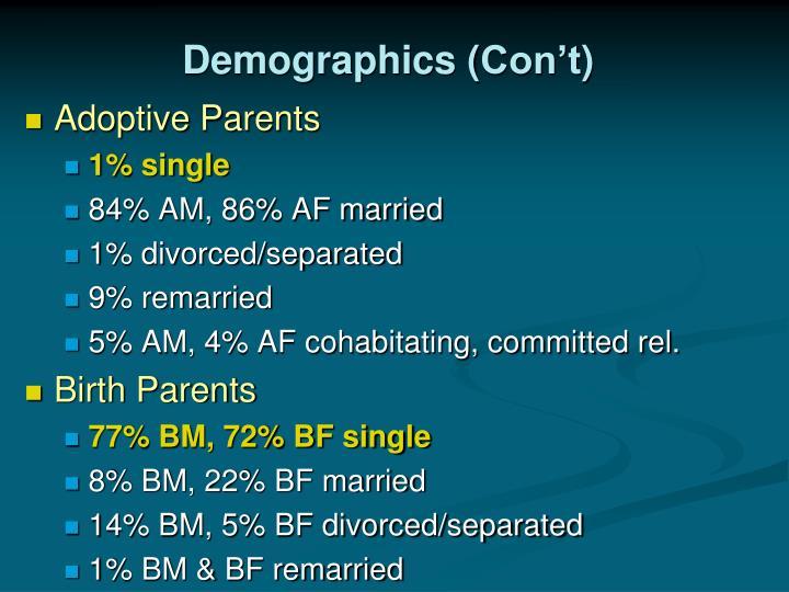 Demographics (
