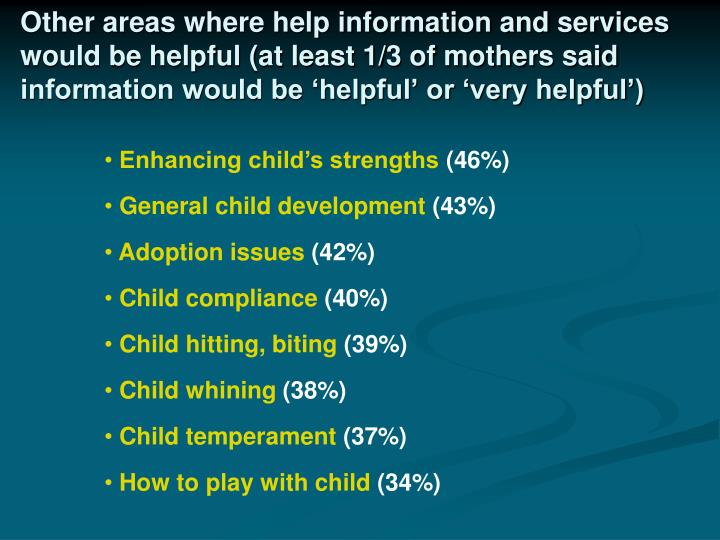 Other areas where help information and services would be helpful (at least 1/3 of mothers said information would be 'helpful' or 'very helpful')