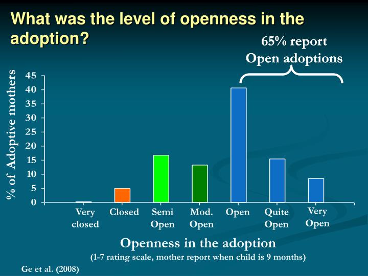 What was the level of openness in the adoption?