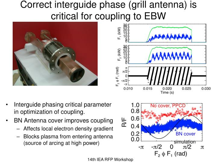 Correct interguide phase (grill antenna) is critical for coupling to EBW