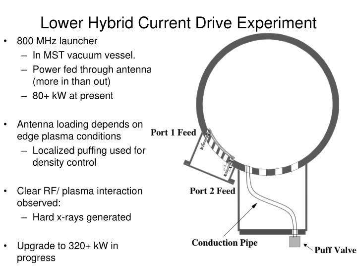 Lower Hybrid Current Drive Experiment