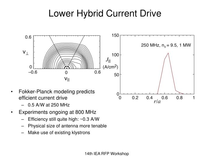 Lower Hybrid Current Drive