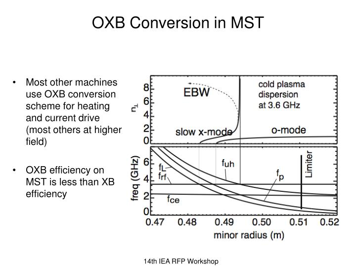 OXB Conversion in MST