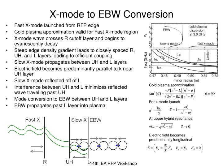 X-mode to EBW Conversion