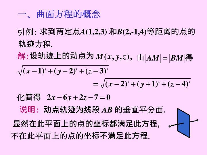 一、曲面方程的概念