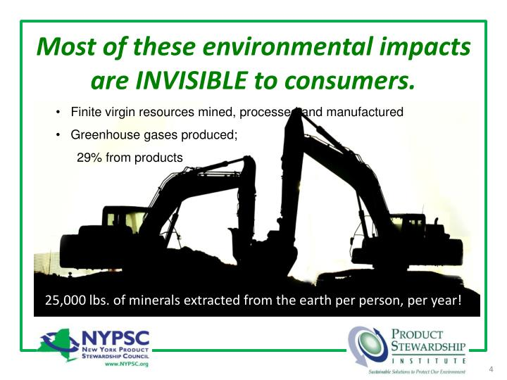 25,000 lbs. of minerals extracted from the earth per person, per year!
