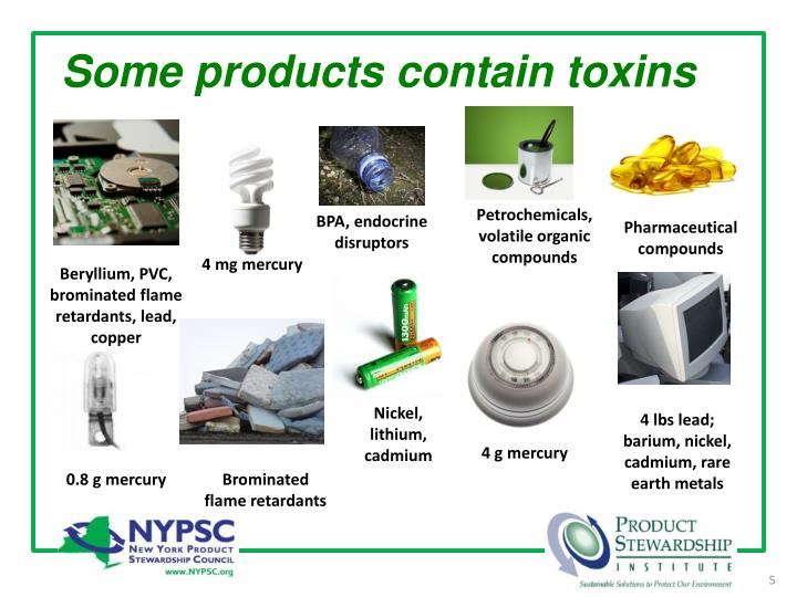 Some products contain toxins