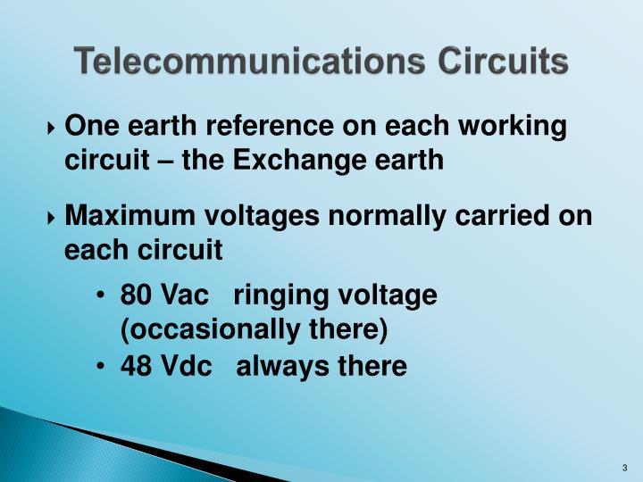 Telecommunications Circuits
