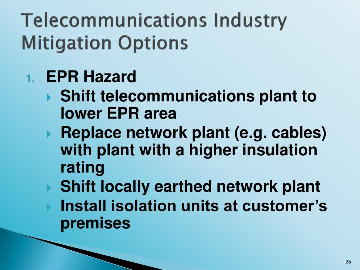 Telecommunications Industry Mitigation Options