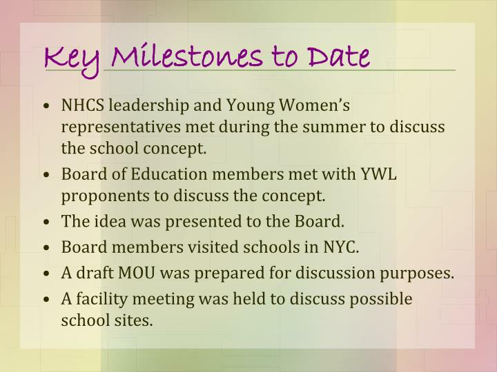 Key milestones to date