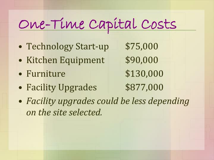 One-Time Capital Costs