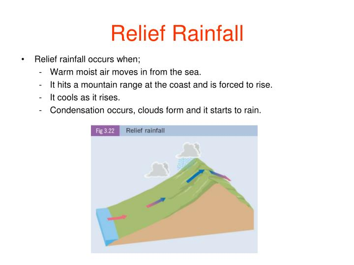 Relief Rainfall