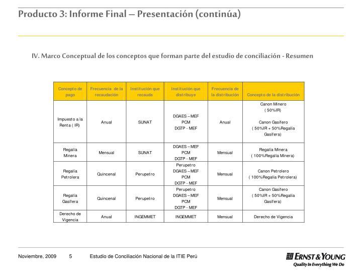 IV. Marco Conceptual de los conceptos que forman parte del estudio de conciliación - Resumen