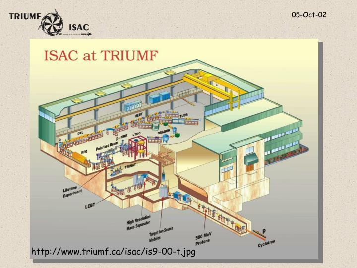 ISAC at TRIUMF