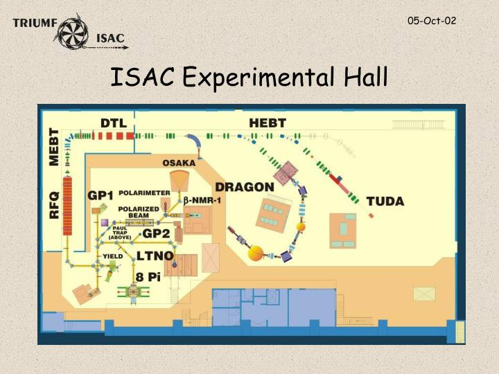 ISAC Experimental Hall