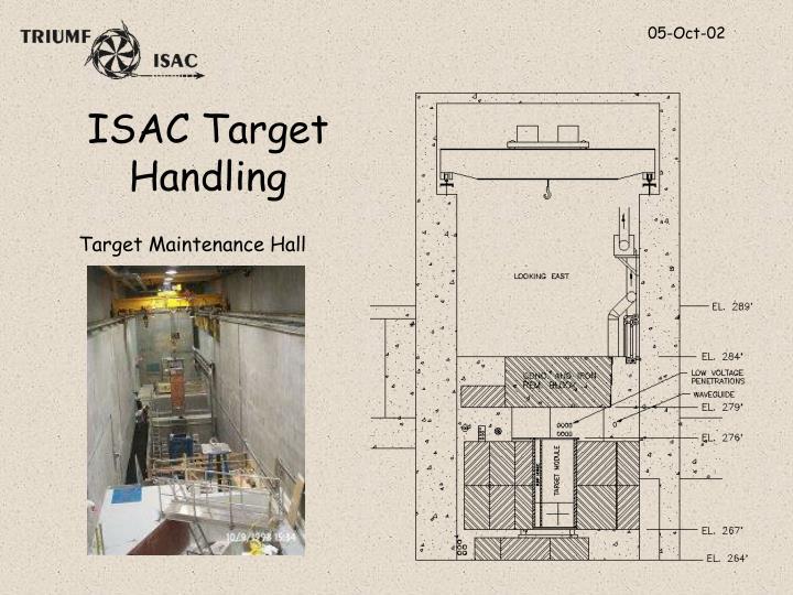 ISAC Target Handling