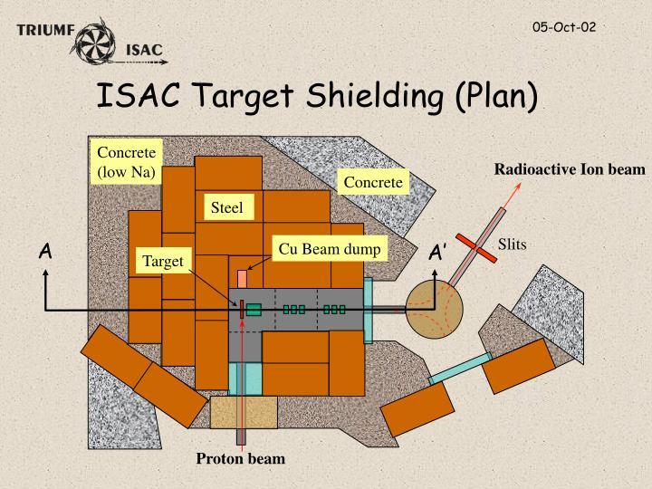 ISAC Target Shielding (Plan)
