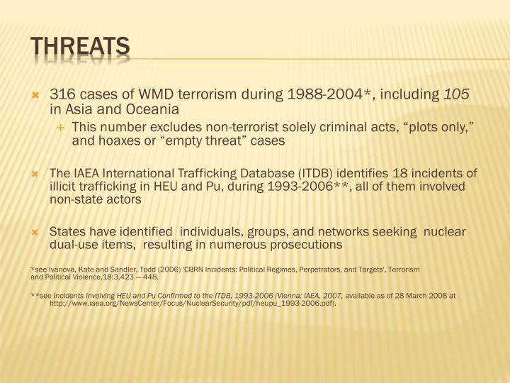316 cases of WMD terrorism during 1988-2004*, including