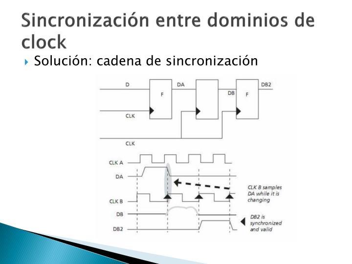 Sincronización entre dominios de