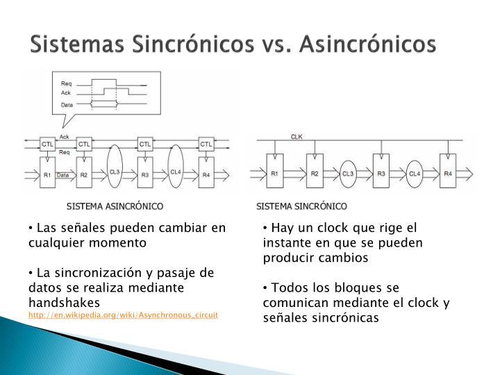 Sistemas Sincrónicos vs. Asincrónicos