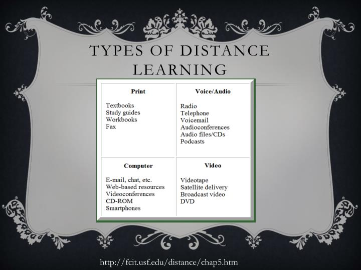 Types of distance learning