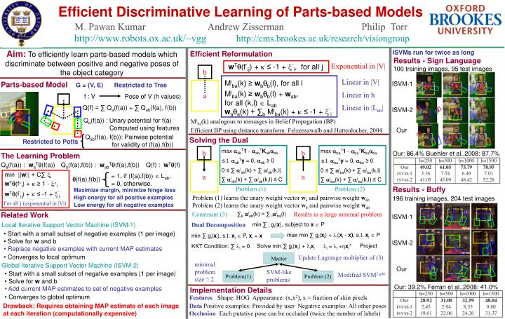 Efficient Discriminative Learning of Parts-based Models