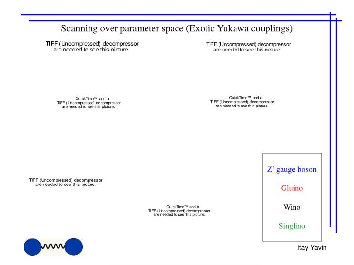 Scanning over parameter space (Exotic Yukawa couplings)