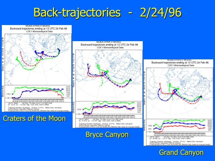 Back-trajectories  -  2/24/96