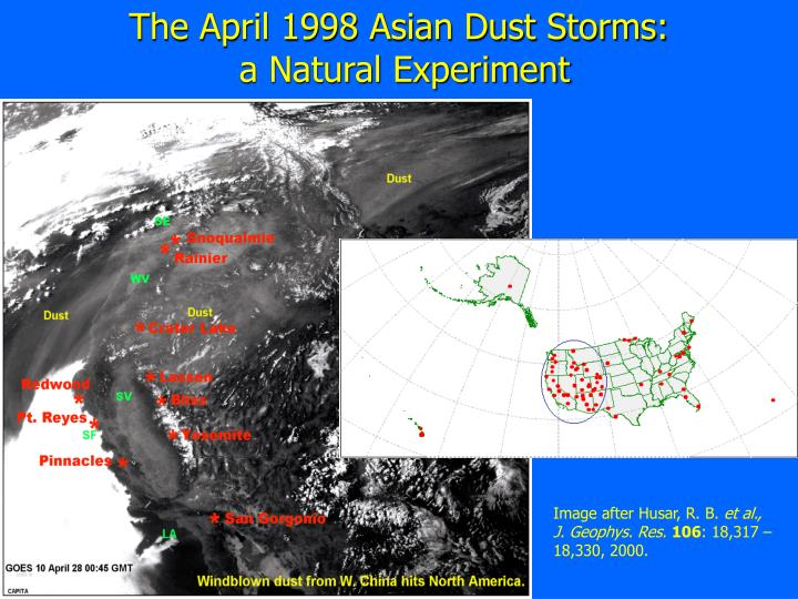 The april 1998 asian dust storms a natural experiment
