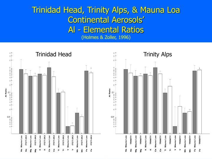 Trinidad Head, Trinity Alps, & Mauna Loa