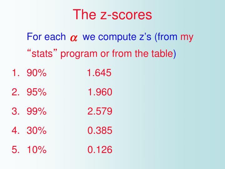 The z-scores