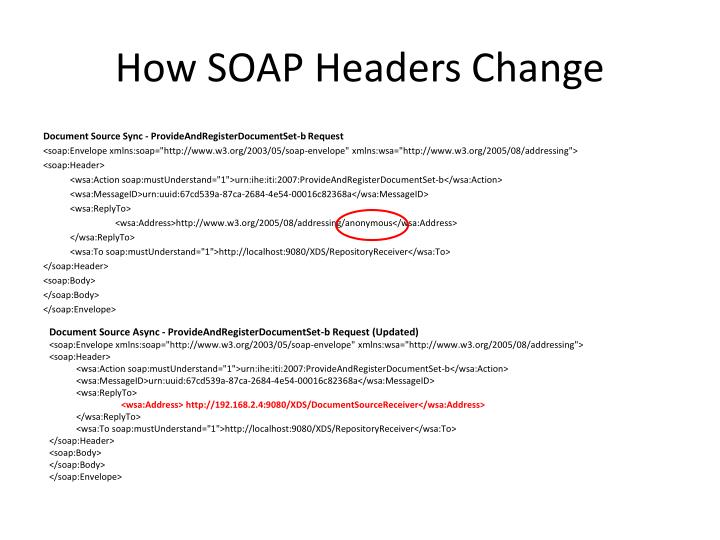 How SOAP Headers Change
