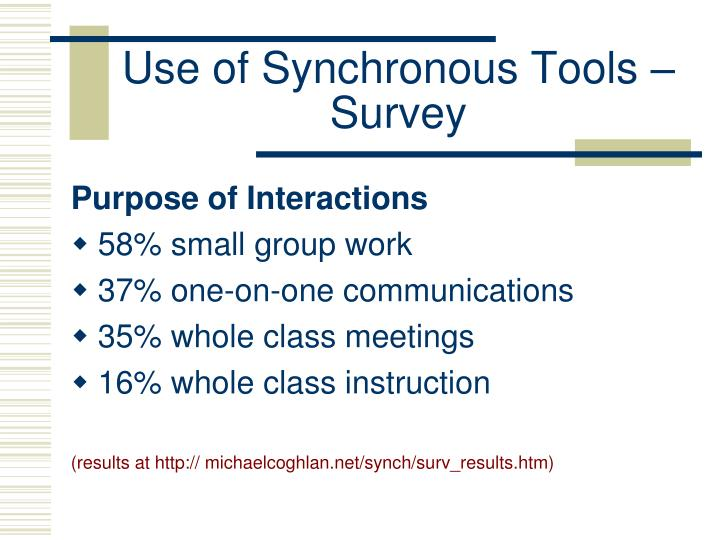 Use of Synchronous Tools – Survey