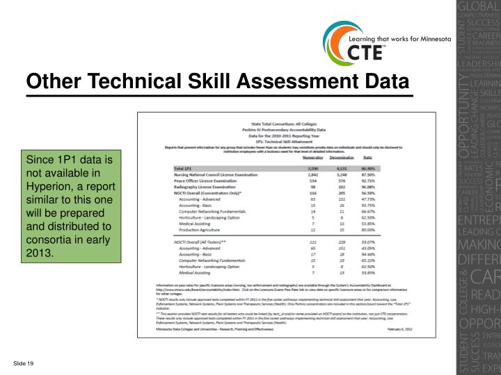 Other Technical Skill Assessment Data