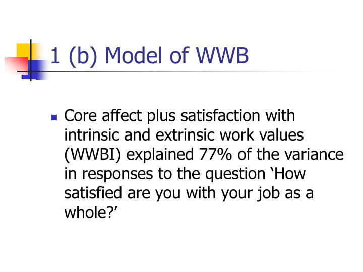 1 (b) Model of WWB