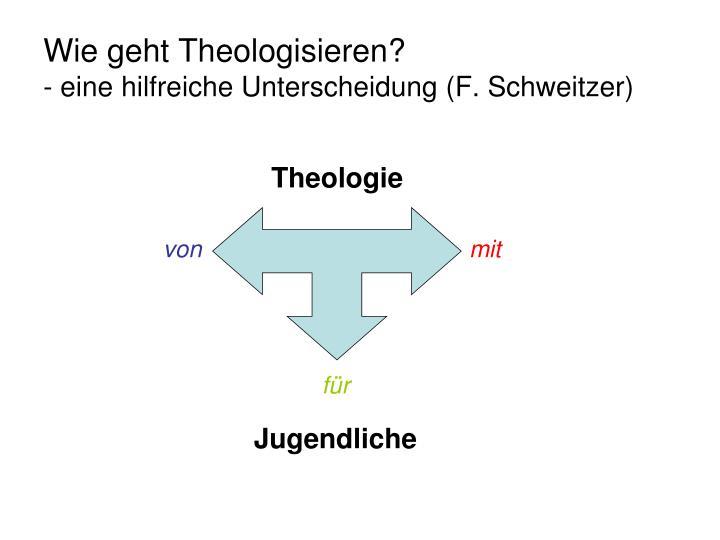Wie geht Theologisieren?