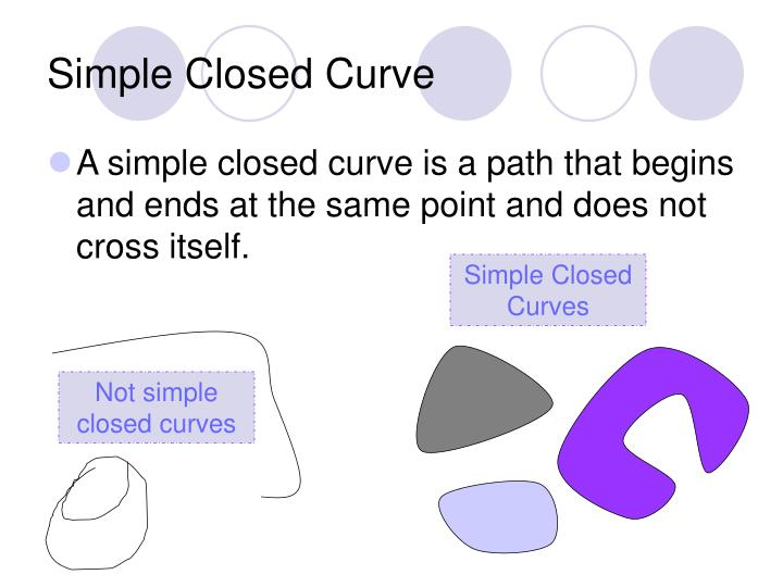 Simple Closed Curve