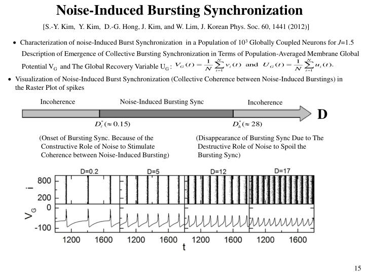 Noise-Induced Bursting Synchronization