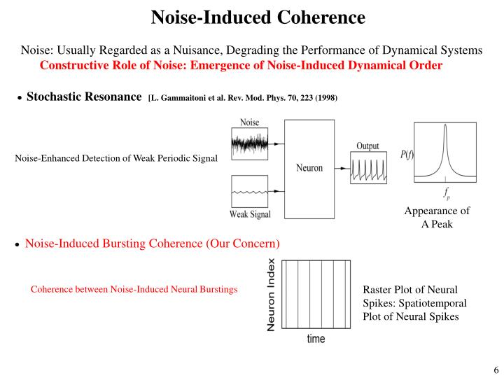 Noise-Induced Coherence