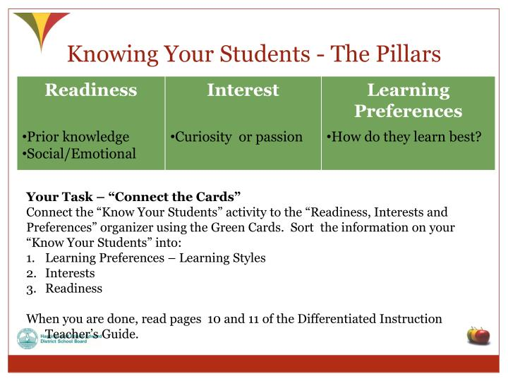 Knowing Your Students - The Pillars