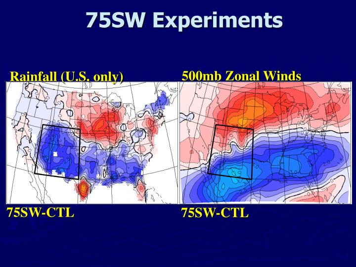 75SW Experiments