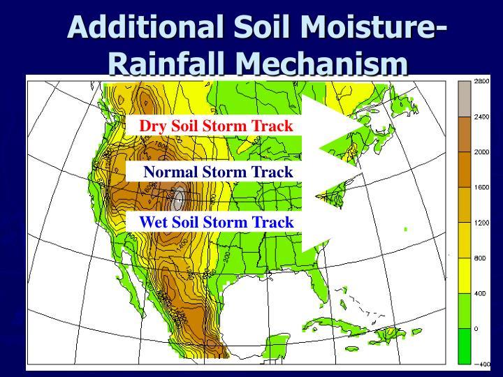 Dry Soil Storm Track