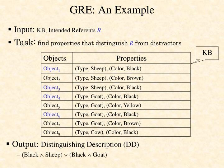 GRE: An Example